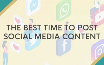 The BEST time to post social media content